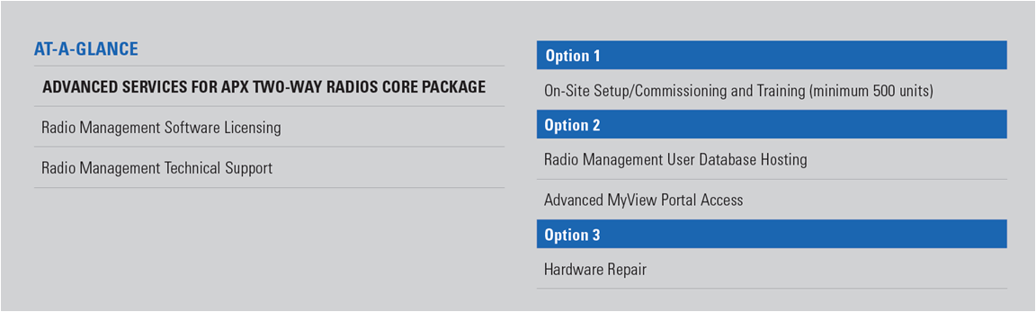 Motorola Services for APX Two-Way Radios MOBILCOMM